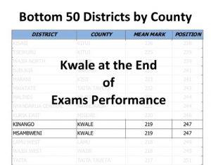 Kwale Teacher 4